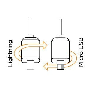 De kabel lost eindelijk 3 problemen op.